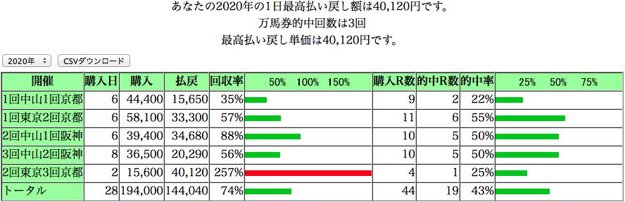 f:id:masakado1:20200427144442p:plain
