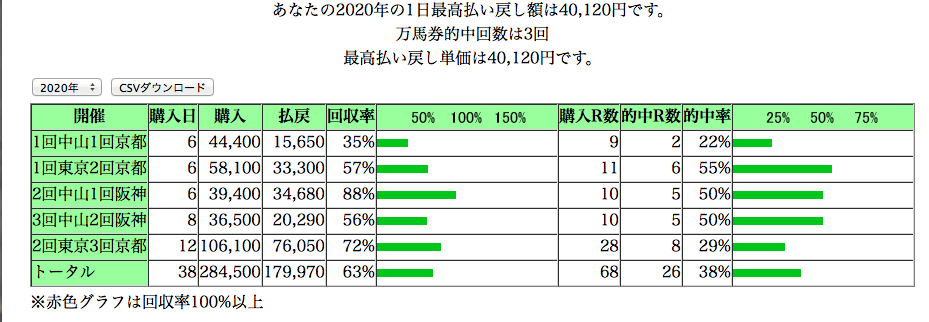 f:id:masakado1:20200604202643p:plain