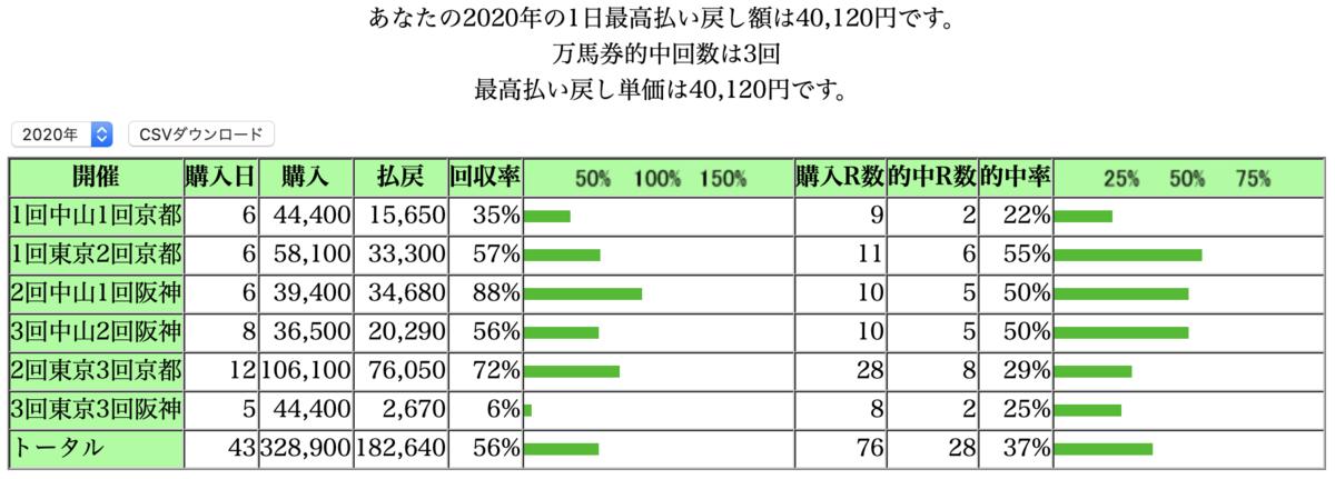 f:id:masakado1:20200630123233p:plain