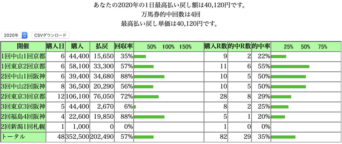 f:id:masakado1:20200728213632p:plain