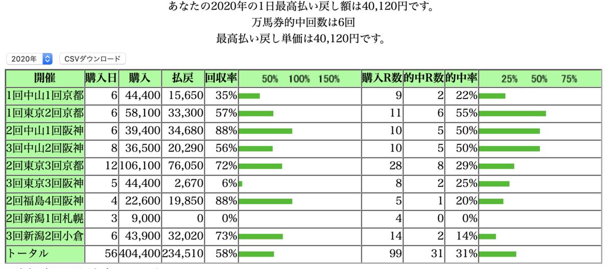 f:id:masakado1:20200831212435p:plain