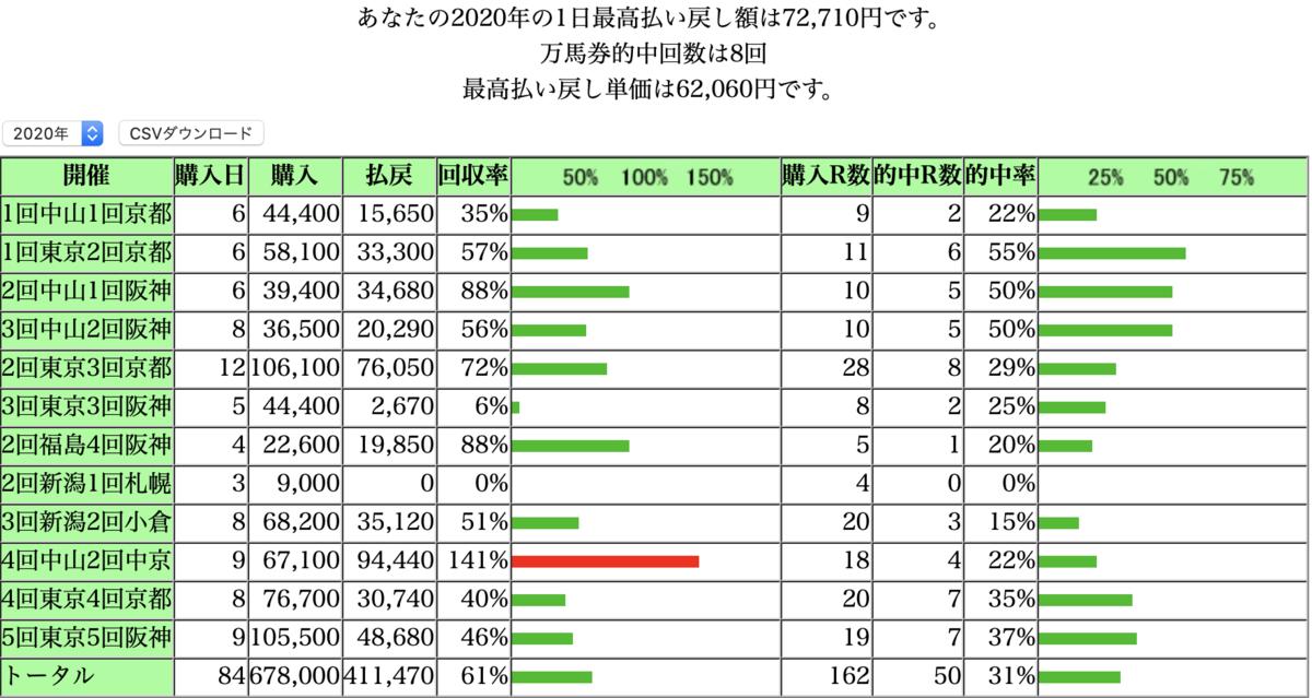 f:id:masakado1:20201201160254p:plain