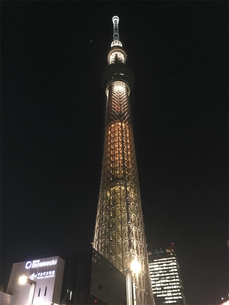 f:id:masakazu212:20170520103830j:image