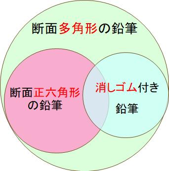 f:id:masakazu_kobayashi:20200623185532p:plain