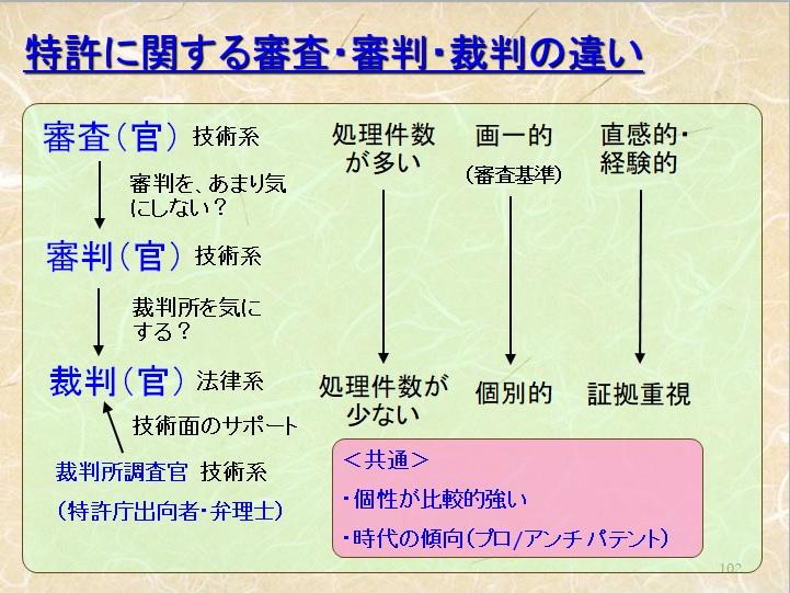 f:id:masakazu_kobayashi:20200726210746j:plain
