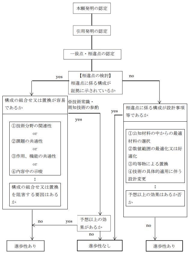 f:id:masakazu_kobayashi:20200830142945p:plain