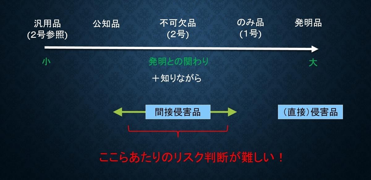 f:id:masakazu_kobayashi:20200924193052j:plain