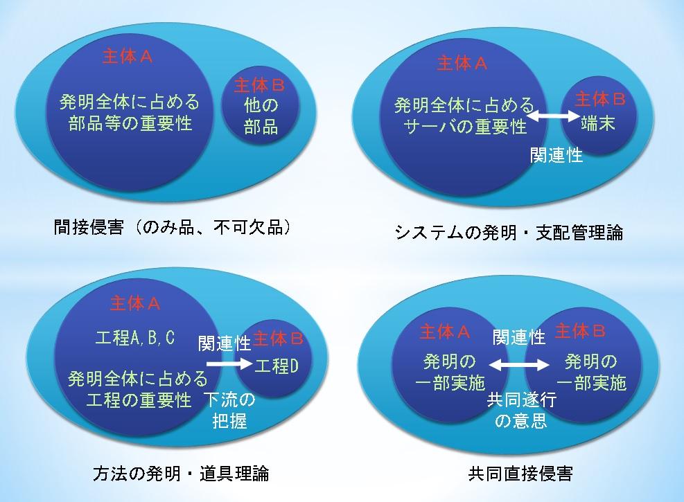 f:id:masakazu_kobayashi:20201004192550j:plain