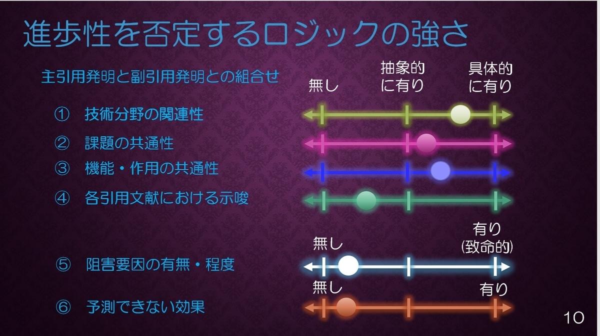 f:id:masakazu_kobayashi:20201128201659j:plain