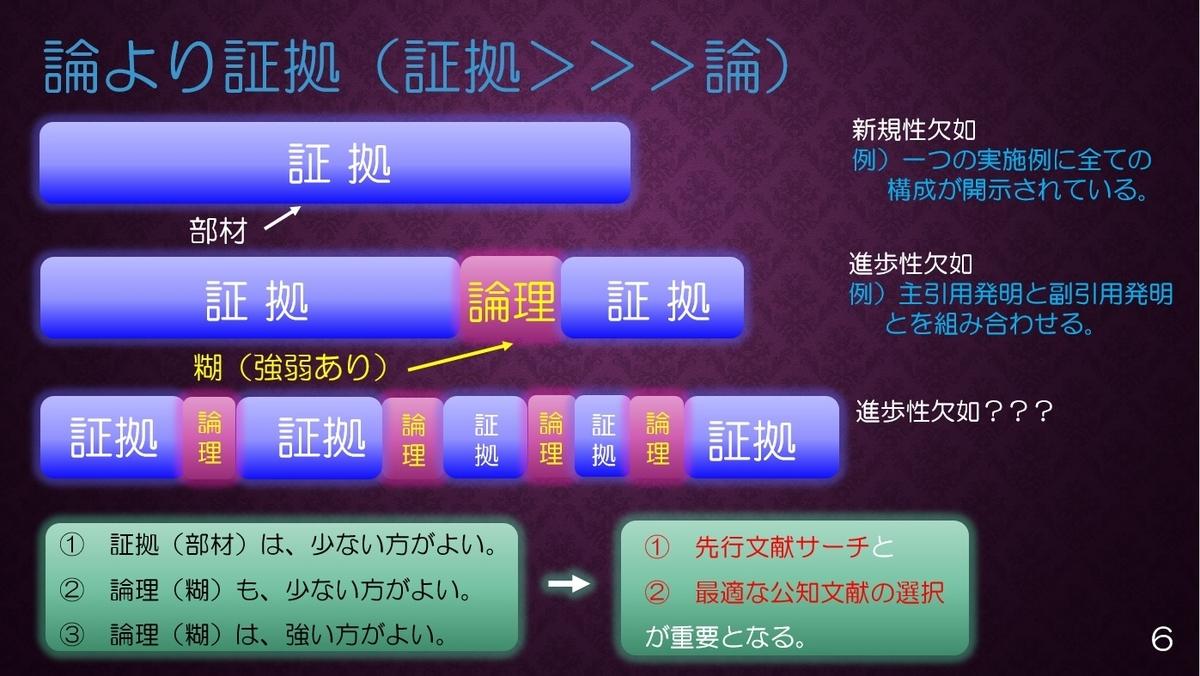 f:id:masakazu_kobayashi:20201201121127j:plain