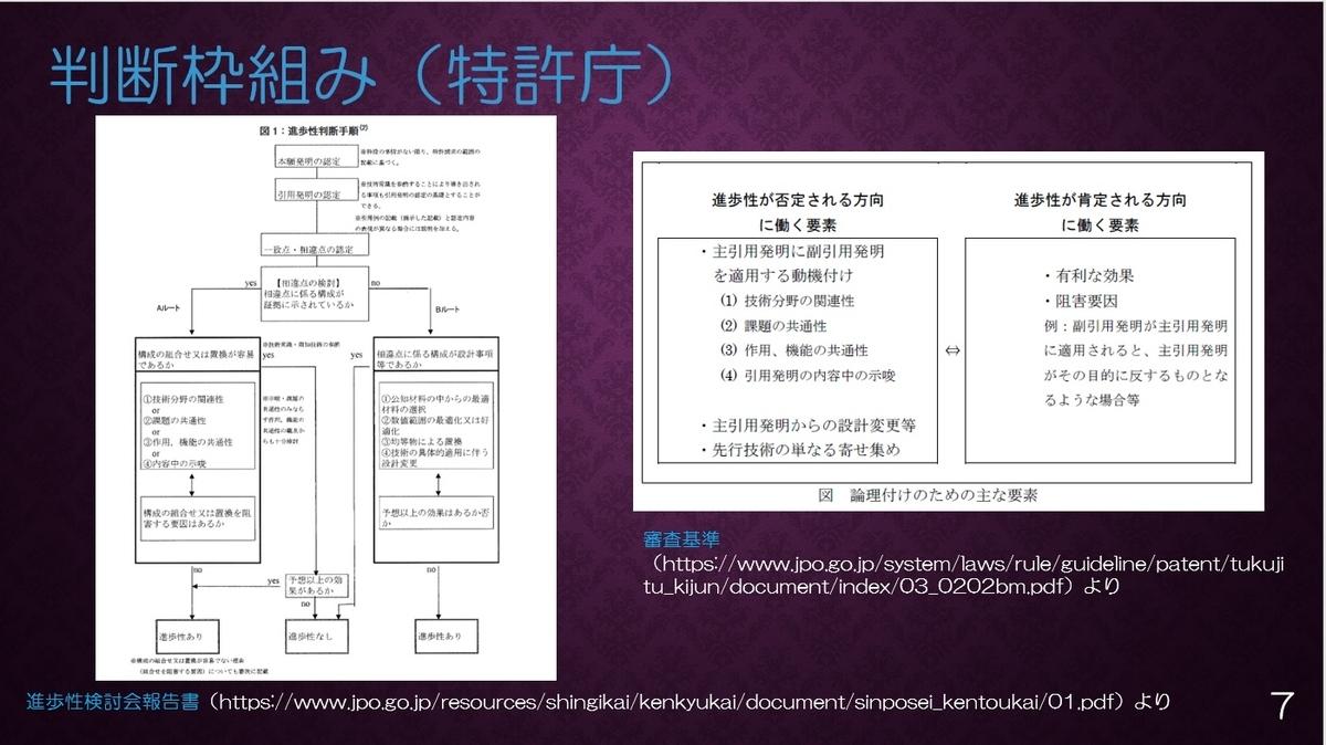 f:id:masakazu_kobayashi:20201203213348j:plain