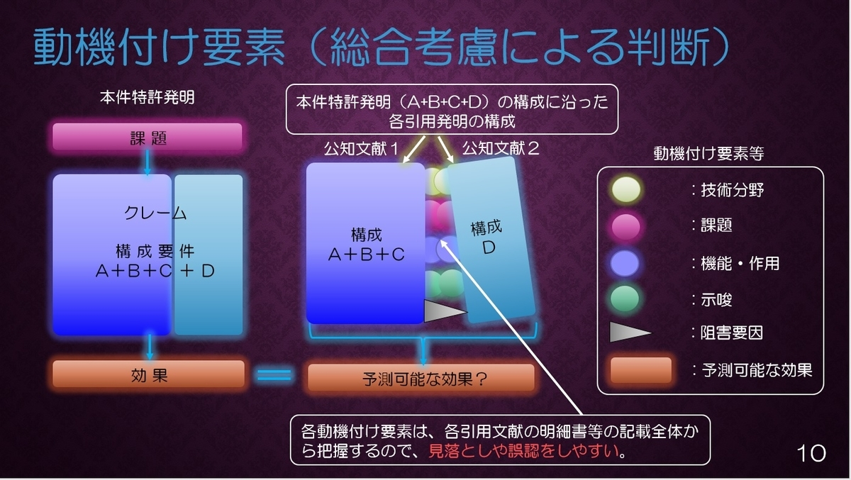 f:id:masakazu_kobayashi:20201209223031j:plain