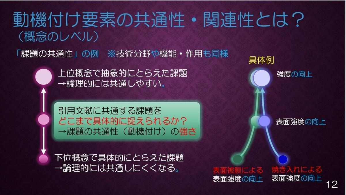 f:id:masakazu_kobayashi:20201209223755j:plain