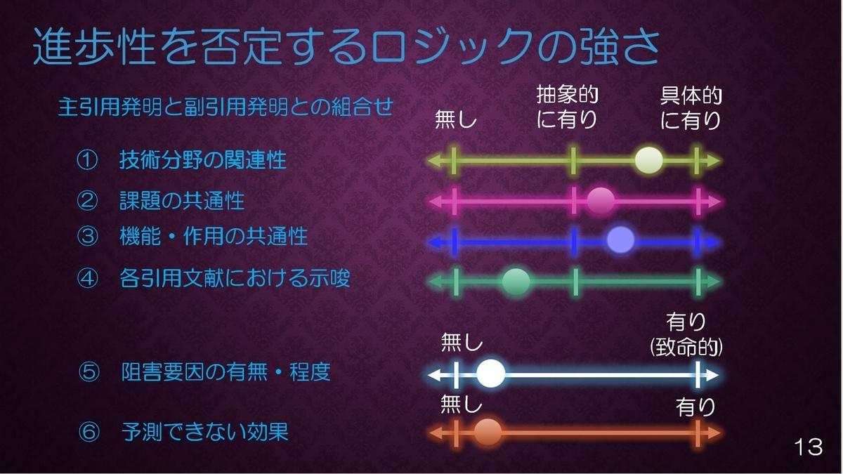 f:id:masakazu_kobayashi:20201213175720j:plain