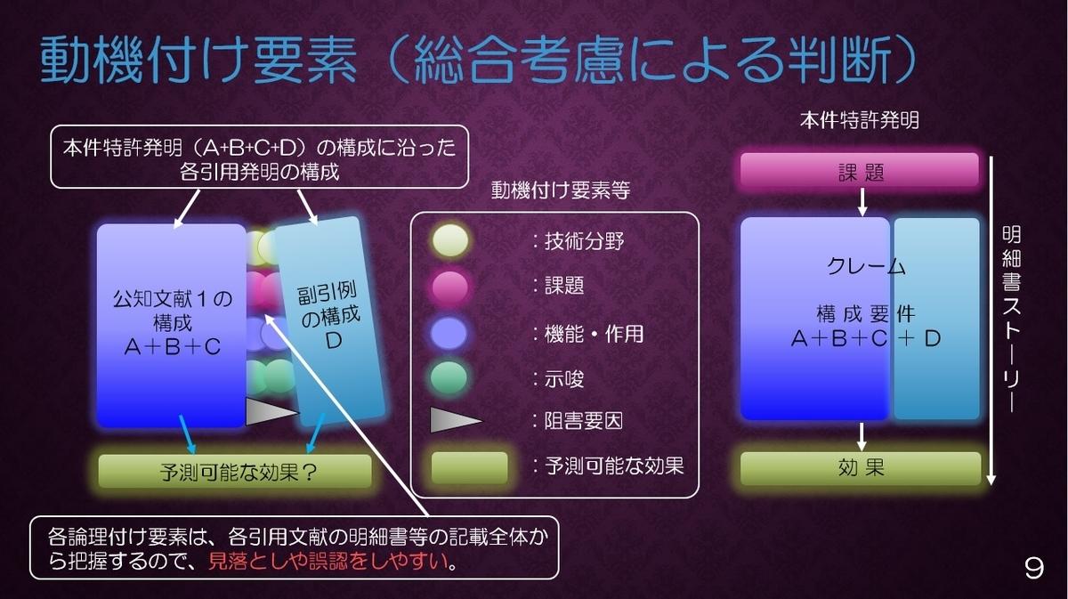 f:id:masakazu_kobayashi:20201213181124j:plain