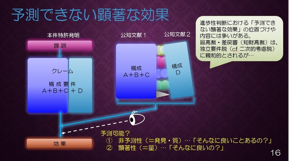f:id:masakazu_kobayashi:20201219173646j:plain