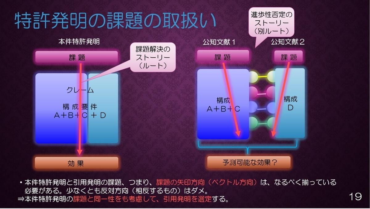 f:id:masakazu_kobayashi:20201222153326j:plain