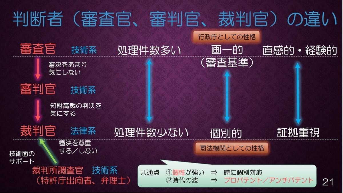 f:id:masakazu_kobayashi:20201228174854j:plain