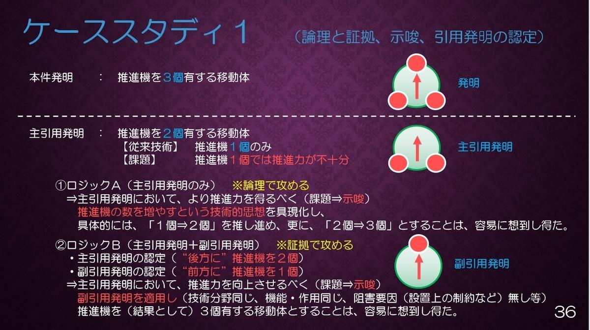 f:id:masakazu_kobayashi:20210106174329j:plain