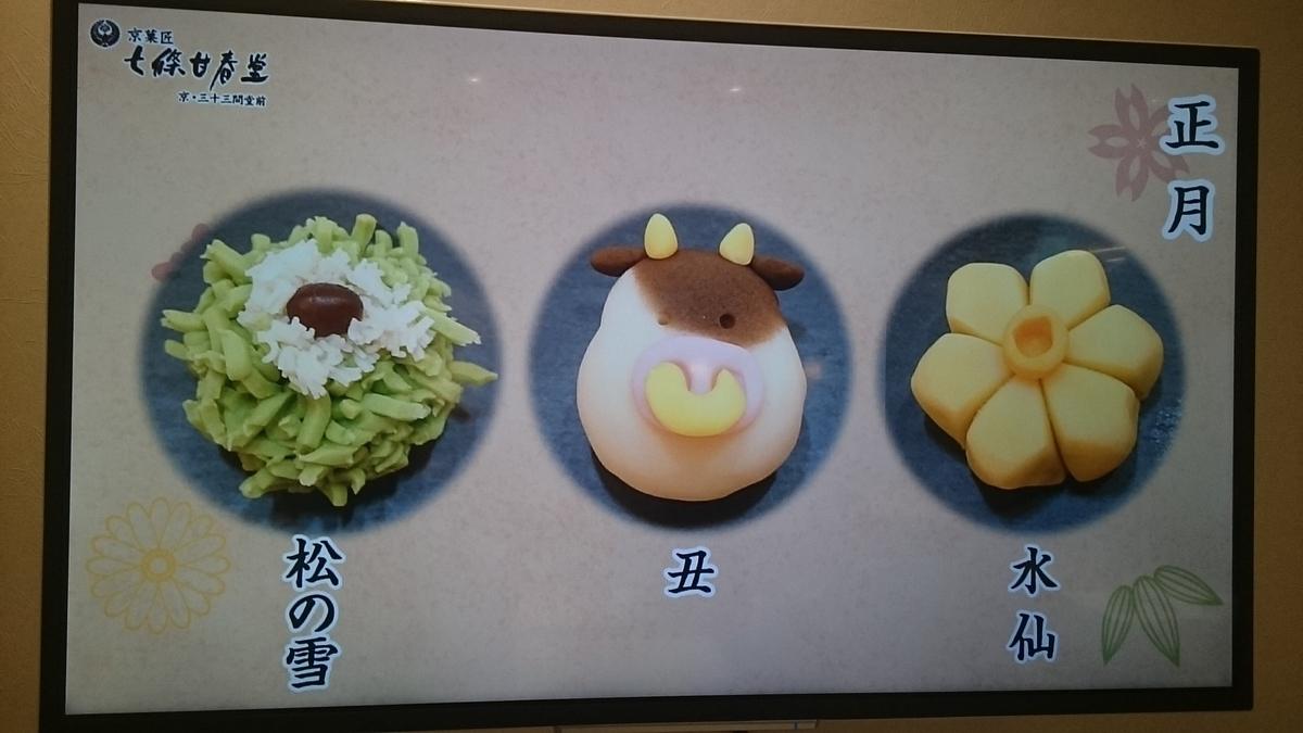 f:id:masakazu_kobayashi:20210111202742j:plain