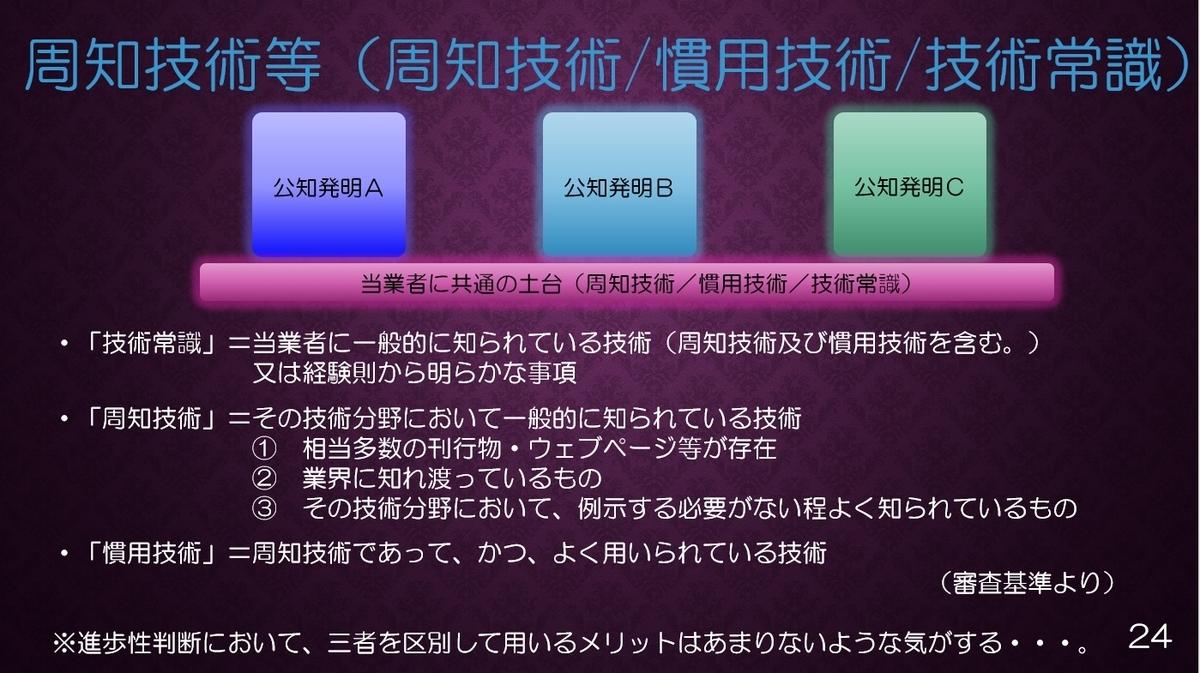 f:id:masakazu_kobayashi:20210126194235j:plain