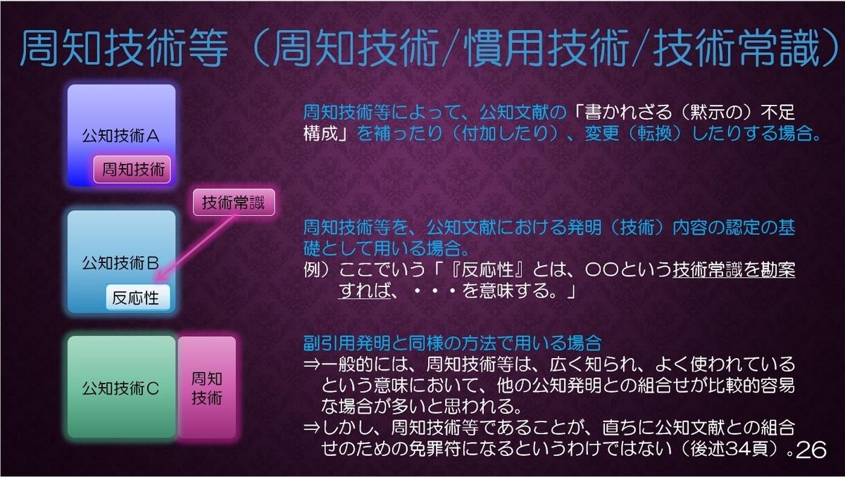 f:id:masakazu_kobayashi:20210126194432j:plain