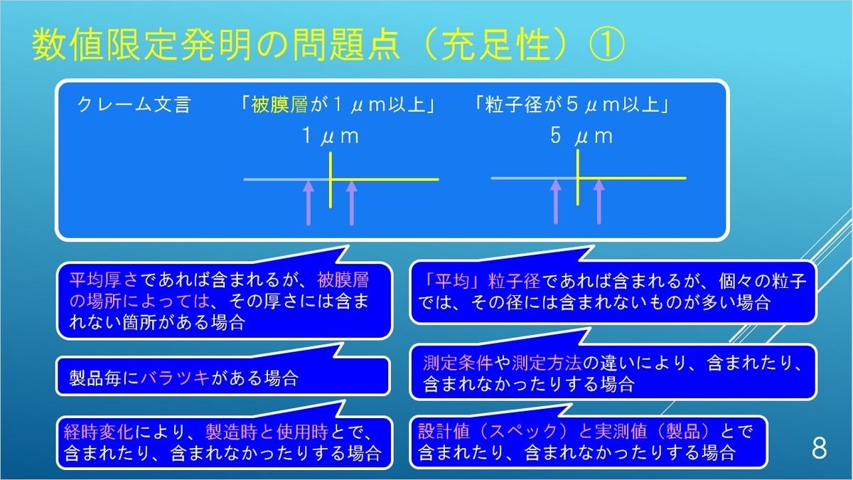 f:id:masakazu_kobayashi:20210515193811j:plain
