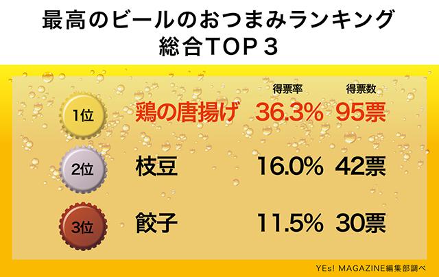 f:id:masaki-k-harada:20160730003902p:plain