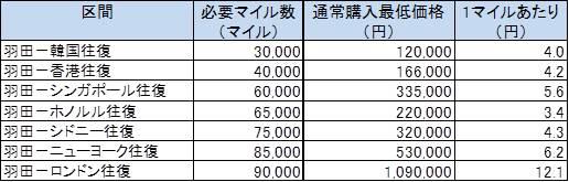 f:id:masaki001:20170514114941j:plain