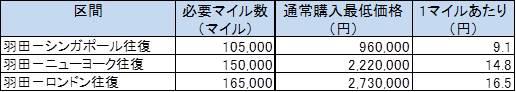 f:id:masaki001:20170514114951j:plain