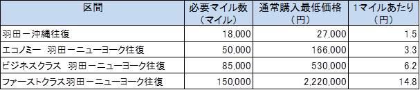 f:id:masaki001:20170521090810j:plain
