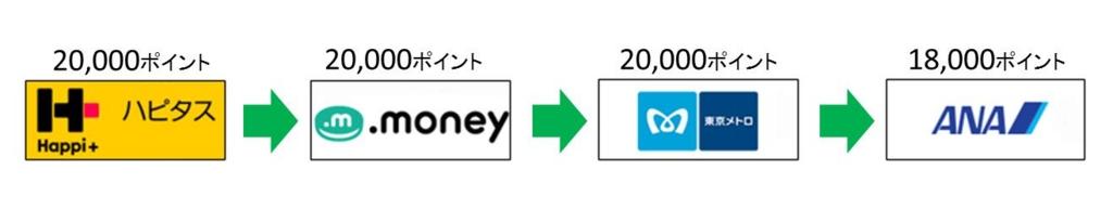 f:id:masaki001:20170521090845j:plain