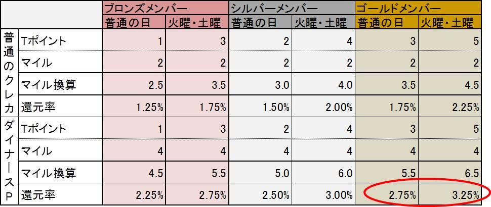 f:id:masaki001:20170605220554j:plain