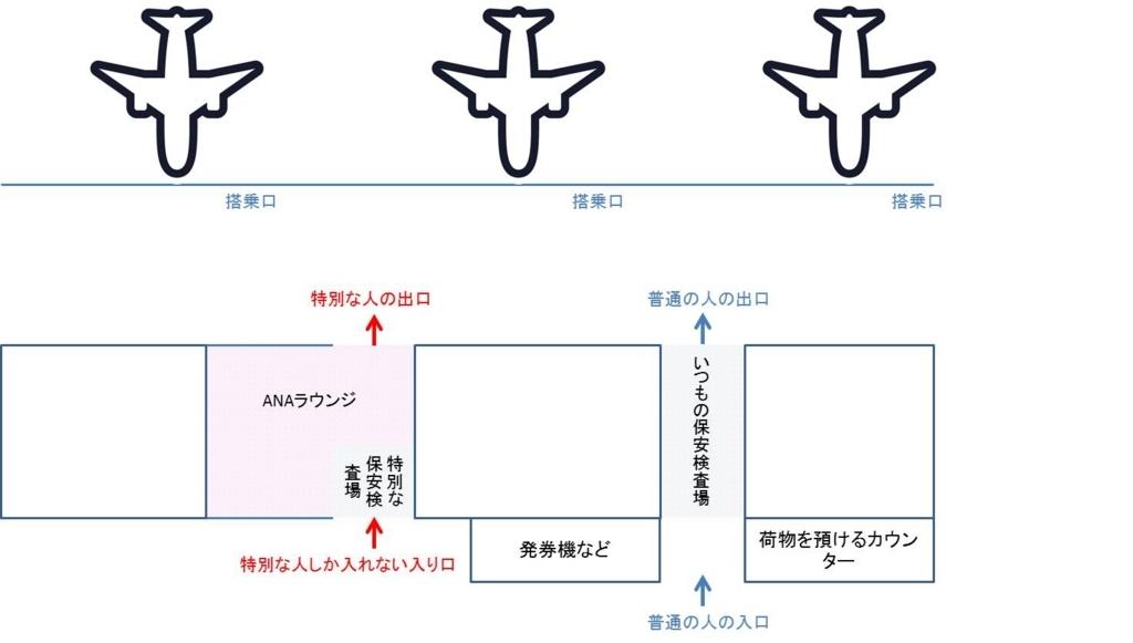 f:id:masaki001:20170610234645j:plain