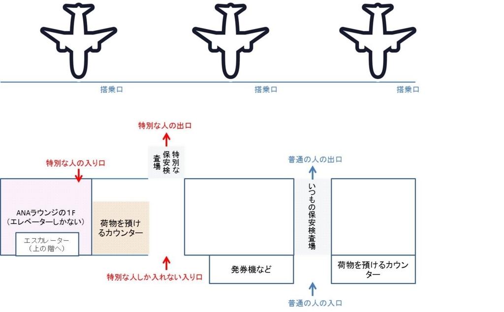 f:id:masaki001:20170610234907j:plain
