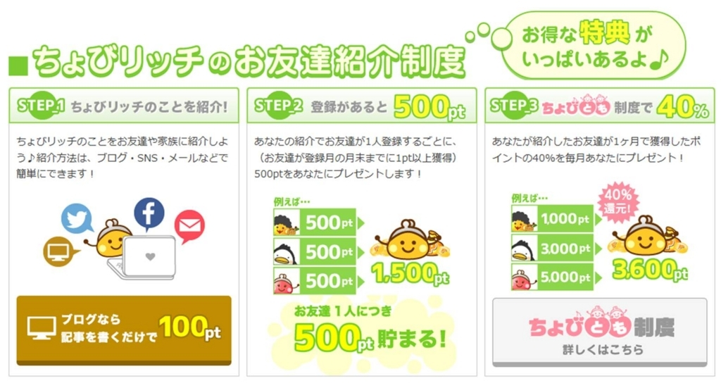 f:id:masaki001:20170621194801j:plain