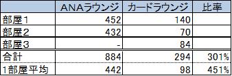 f:id:masaki001:20170623162251p:plain
