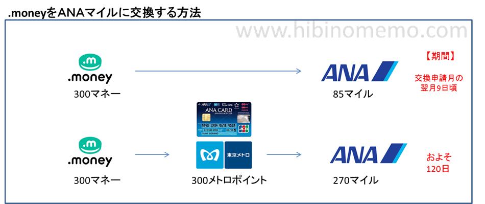 f:id:masaki001:20170626193109p:plain