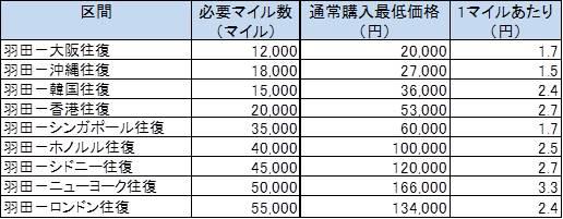 f:id:masaki001:20170629192823j:plain
