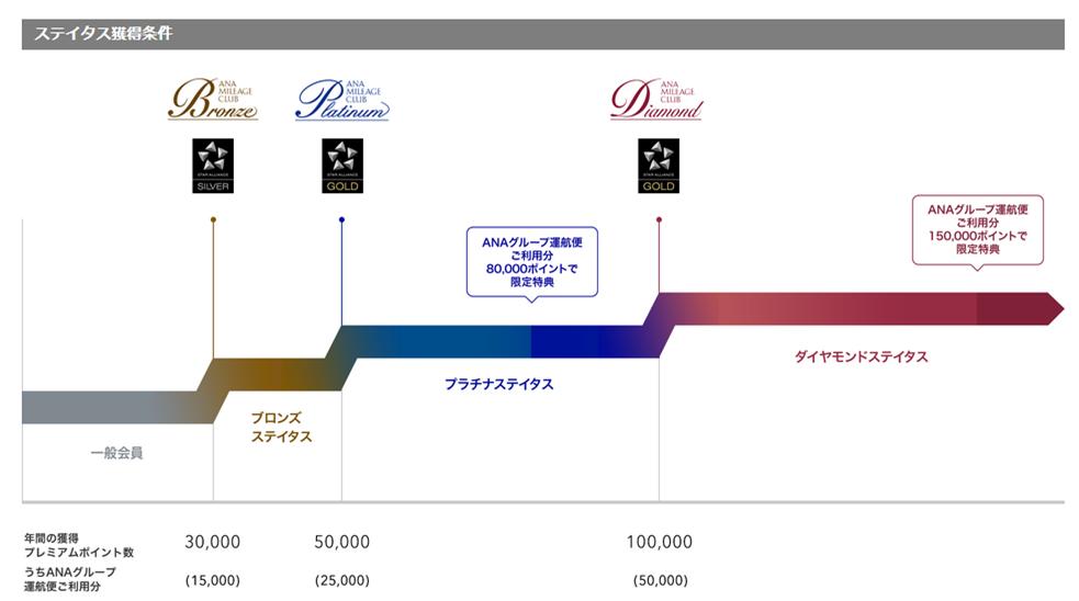 f:id:masaki001:20170629193848p:plain