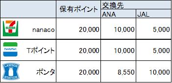 f:id:masaki001:20170705204815p:plain