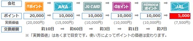 f:id:masaki001:20170705205805p:plain