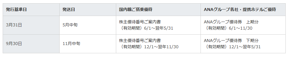 f:id:masaki001:20170706194552p:plain