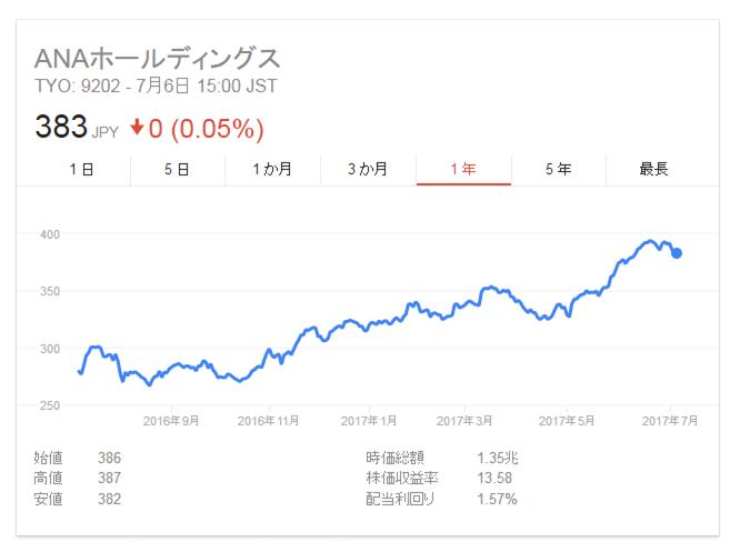 f:id:masaki001:20170706195841p:plain