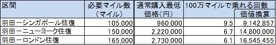 f:id:masaki001:20170708093617p:plain