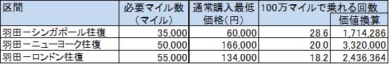 f:id:masaki001:20170708093853p:plain