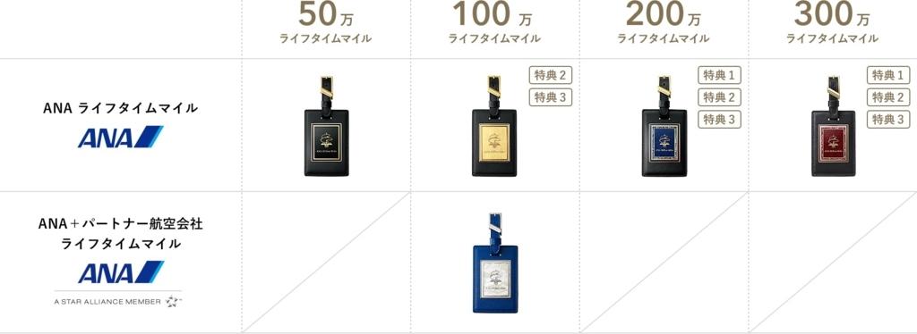 f:id:masaki001:20170708095534j:plain