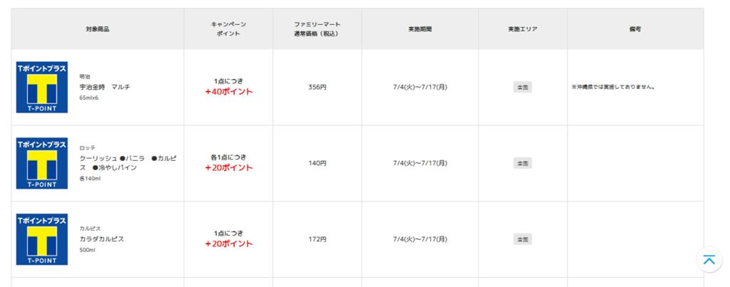 f:id:masaki001:20170716232943p:plain