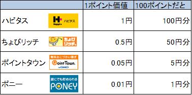 f:id:masaki001:20170717123502p:plain