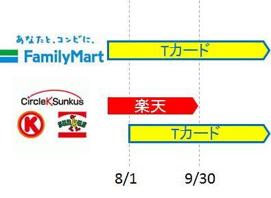 f:id:masaki001:20170719092133p:plain